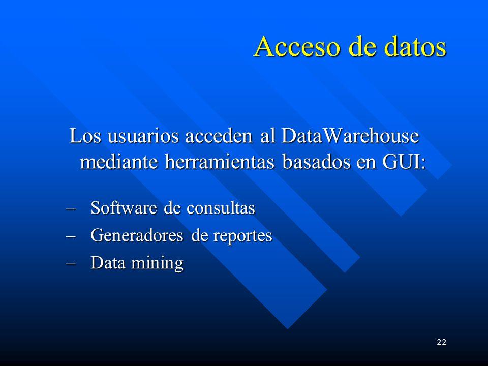 Acceso de datos Los usuarios acceden al DataWarehouse mediante herramientas basados en GUI: Software de consultas.