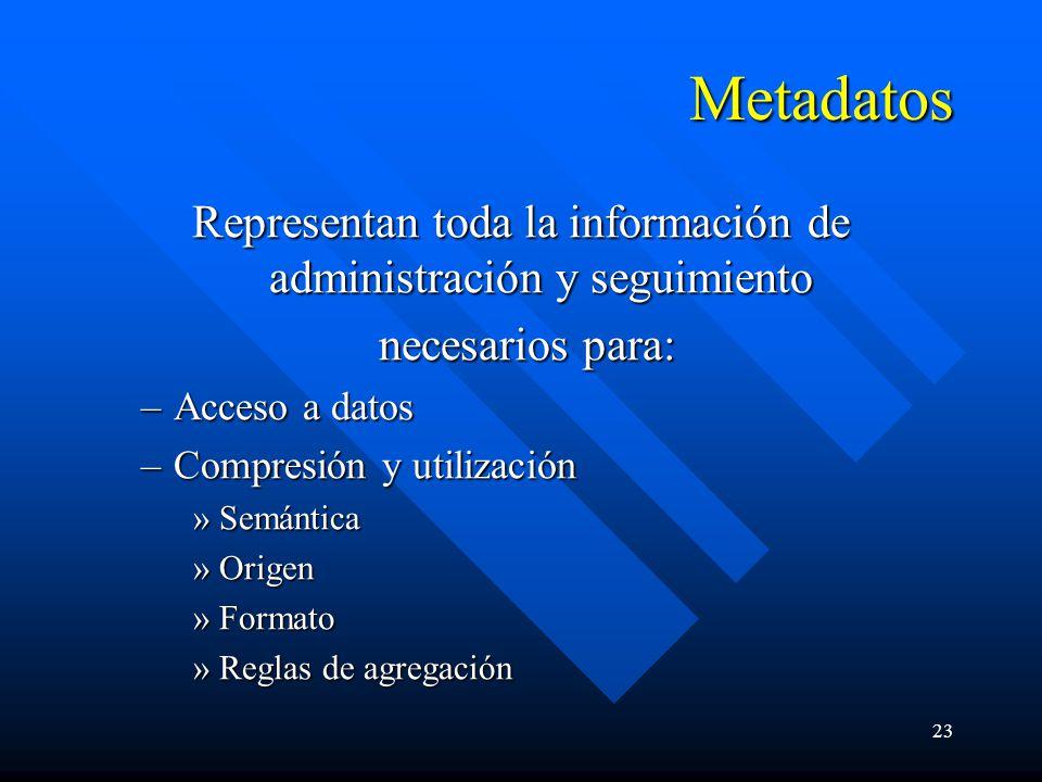 Representan toda la información de administración y seguimiento