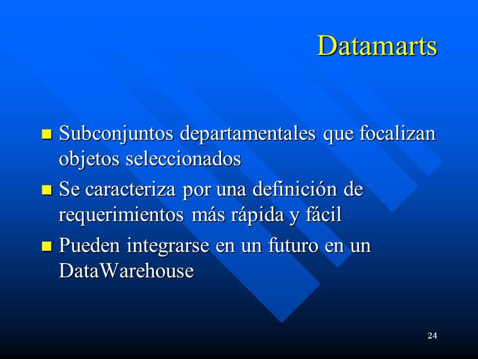 Datamarts Subconjuntos departamentales que focalizan objetos seleccionados. Se caracteriza por una definición de requerimientos más rápida y fácil.
