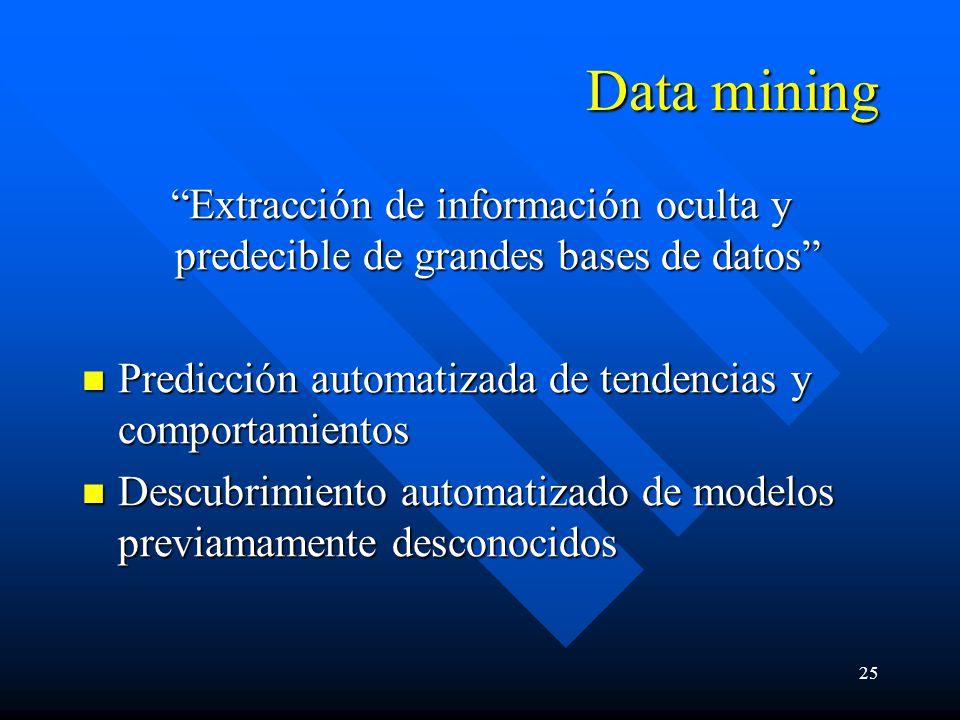 Data mining Extracción de información oculta y predecible de grandes bases de datos Predicción automatizada de tendencias y comportamientos.