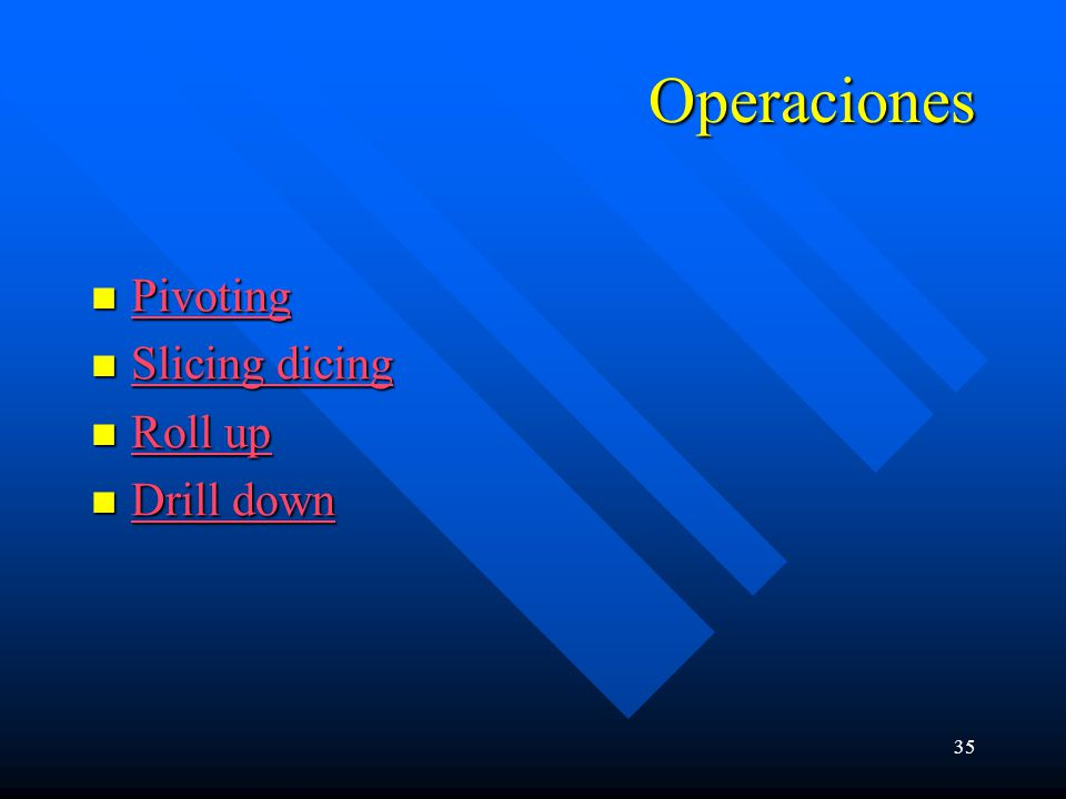Operaciones Pivoting Slicing dicing Roll up Drill down