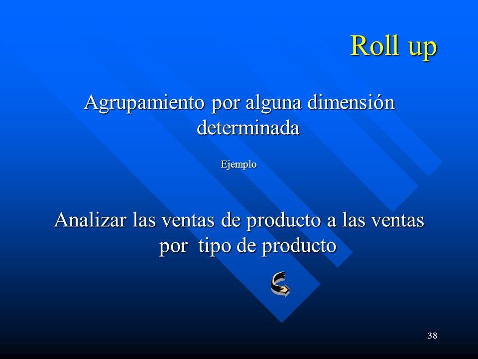 Roll up Agrupamiento por alguna dimensión determinada