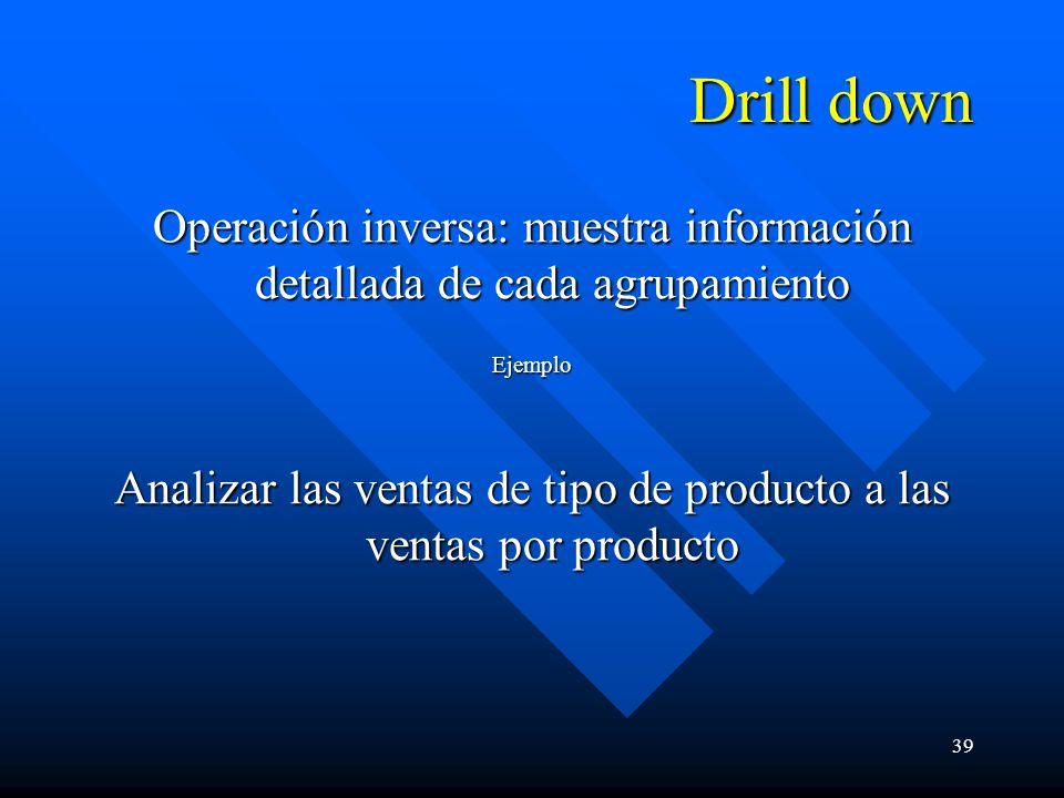 Drill down Operación inversa: muestra información detallada de cada agrupamiento. Ejemplo.