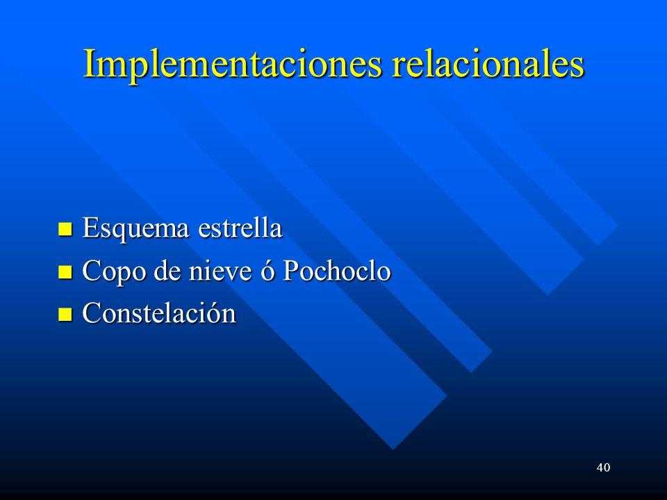 Implementaciones relacionales