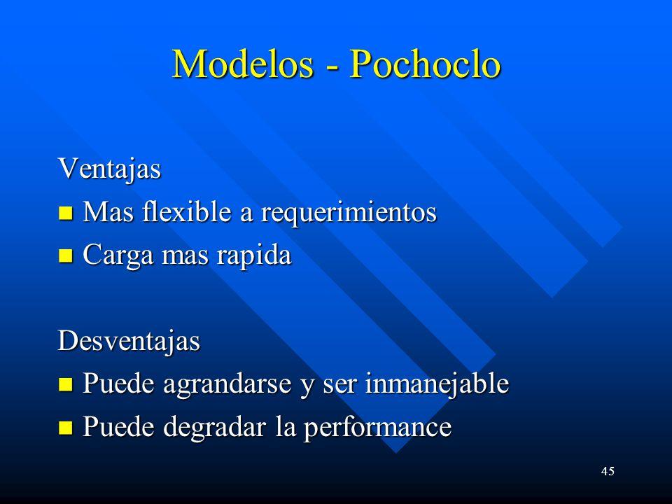 Modelos - Pochoclo Ventajas Mas flexible a requerimientos