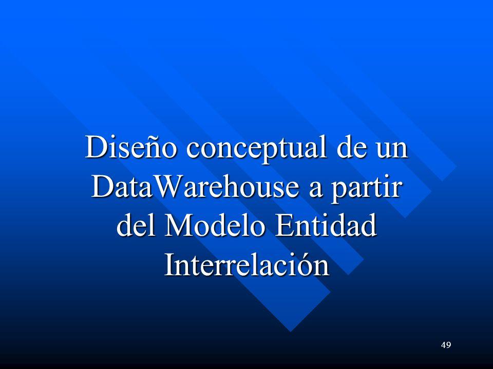 Diseño conceptual de un DataWarehouse a partir del Modelo Entidad Interrelación