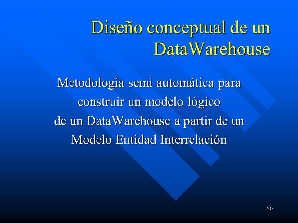 Diseño conceptual de un DataWarehouse