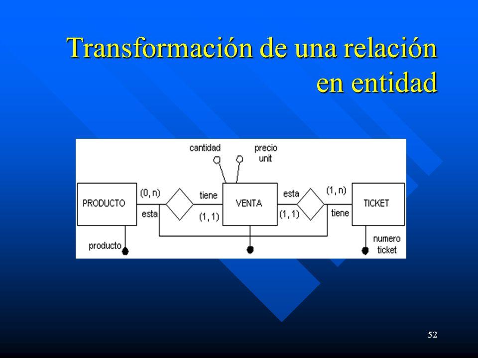 Transformación de una relación en entidad