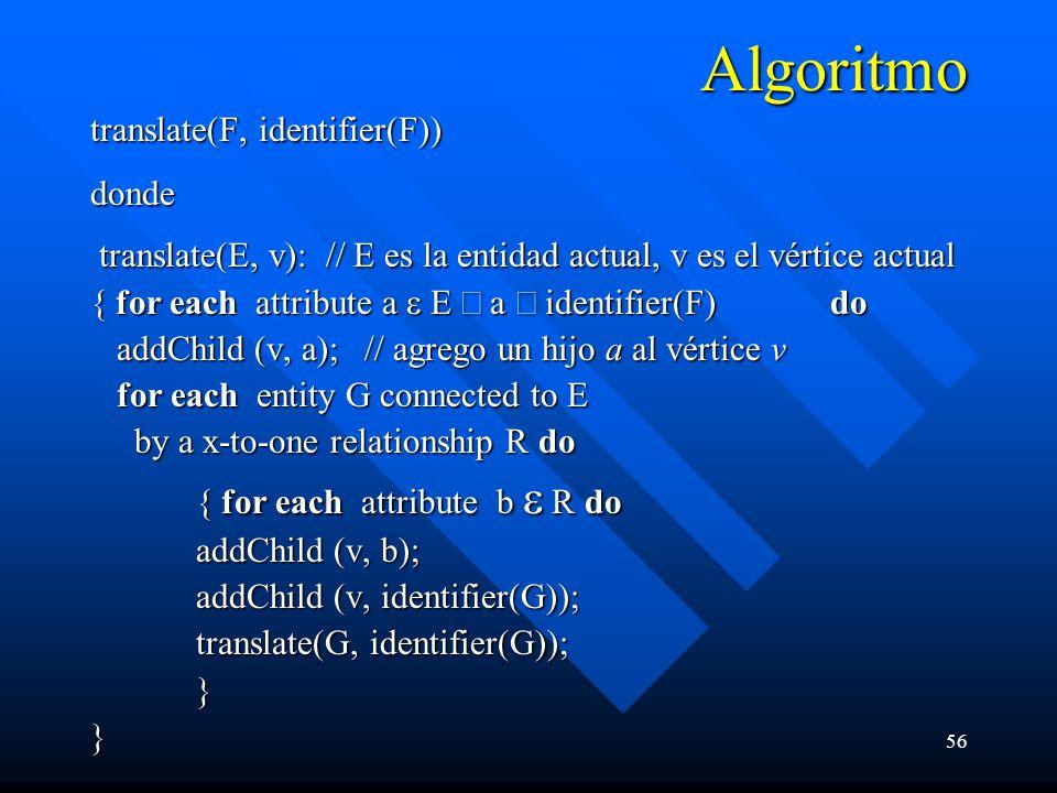 Algoritmo translate(F, identifier(F)) donde