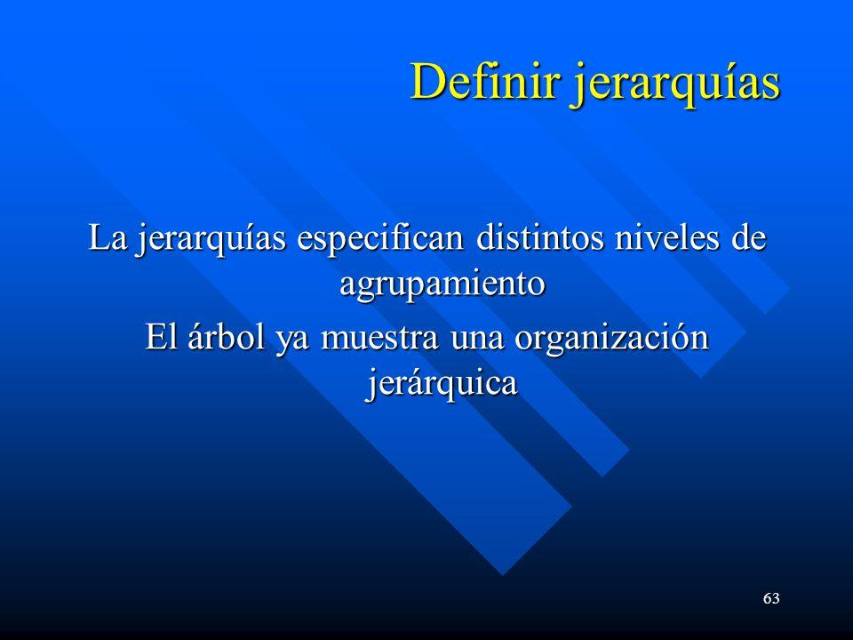 Definir jerarquías La jerarquías especifican distintos niveles de agrupamiento.