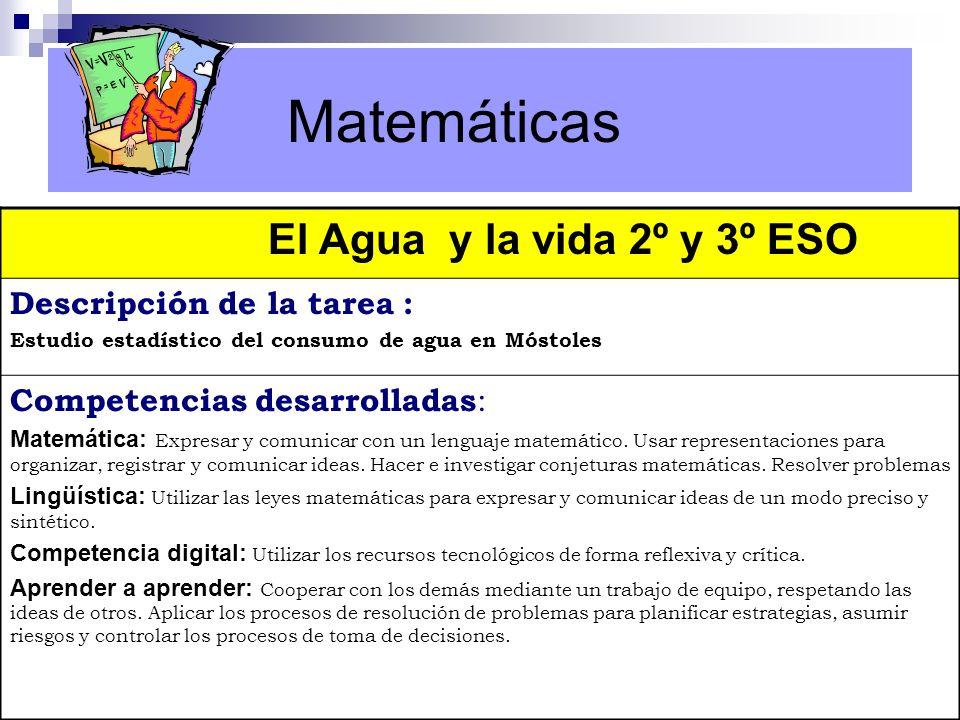 Matemáticas El Agua y la vida 2º y 3º ESO Descripción de la tarea :