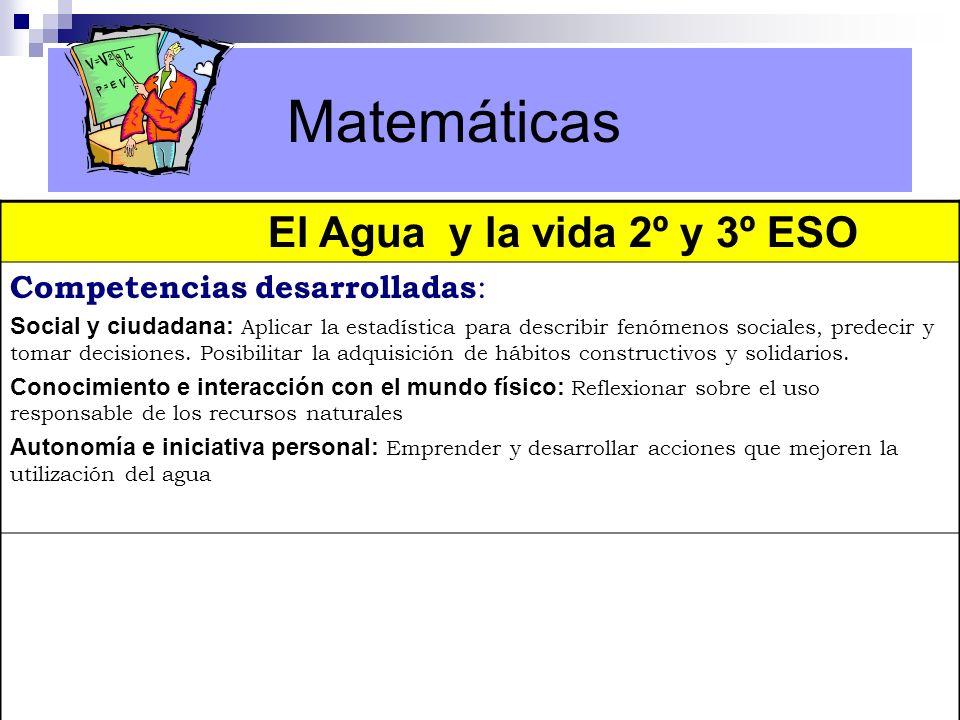 Matemáticas El Agua y la vida 2º y 3º ESO Competencias desarrolladas: