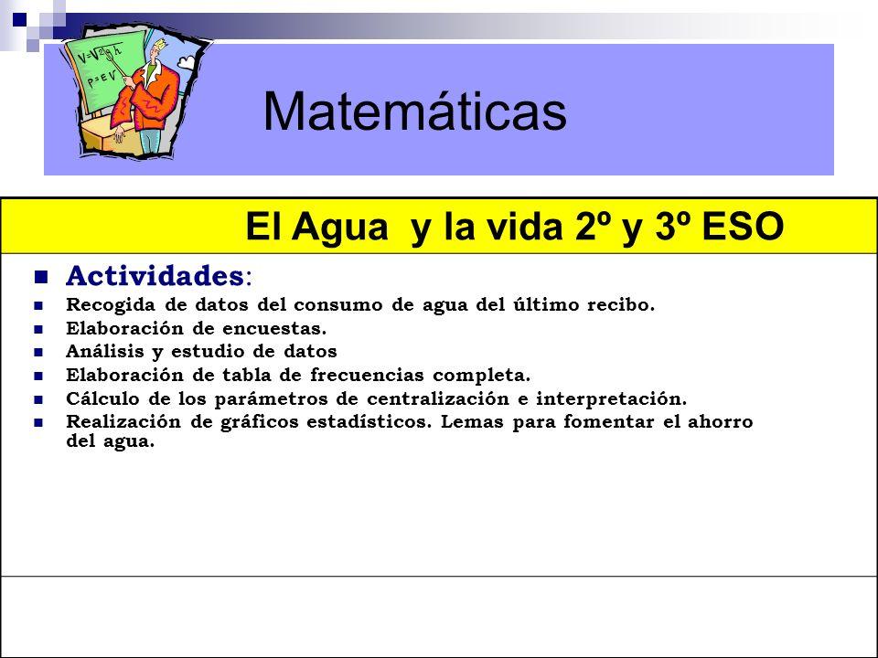 Matemáticas El Agua y la vida 2º y 3º ESO Actividades: