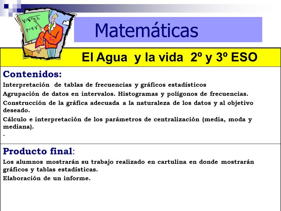 Matemáticas El Agua y la vida 2º y 3º ESO Contenidos: Producto final: