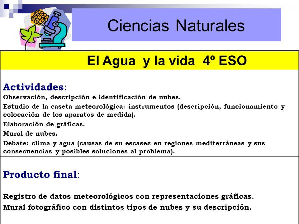 Ciencias Naturales El Agua y la vida 4º ESO Actividades: