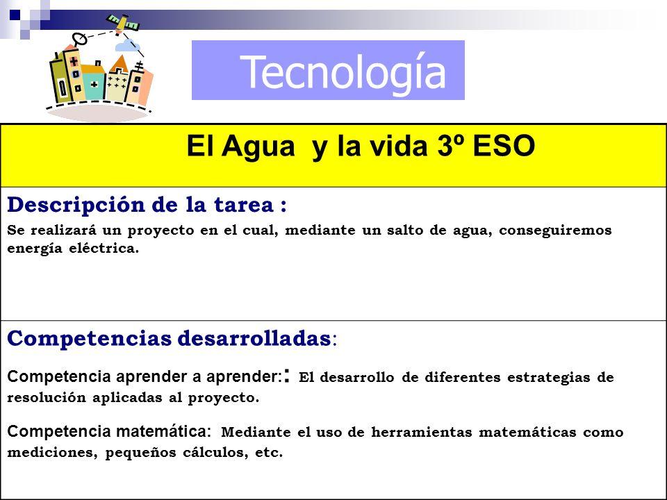 Tecnología El Agua y la vida 3º ESO Descripción de la tarea :