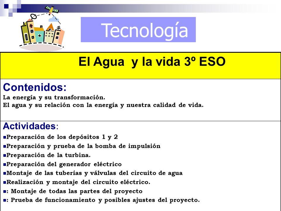 Tecnología El Agua y la vida 3º ESO Contenidos: Actividades: