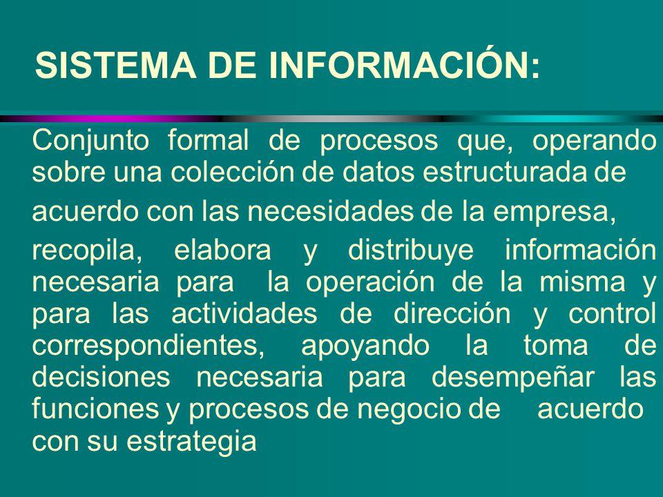 SISTEMA DE INFORMACIÓN: