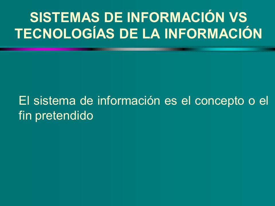 SISTEMAS DE INFORMACIÓN VS TECNOLOGÍAS DE LA INFORMACIÓN