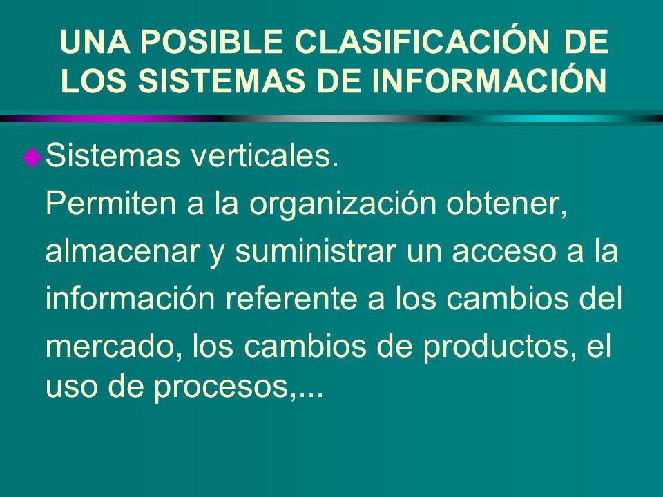 UNA POSIBLE CLASIFICACIÓN DE LOS SISTEMAS DE INFORMACIÓN
