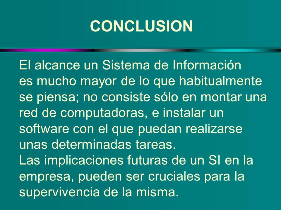 CONCLUSION El alcance un Sistema de Información