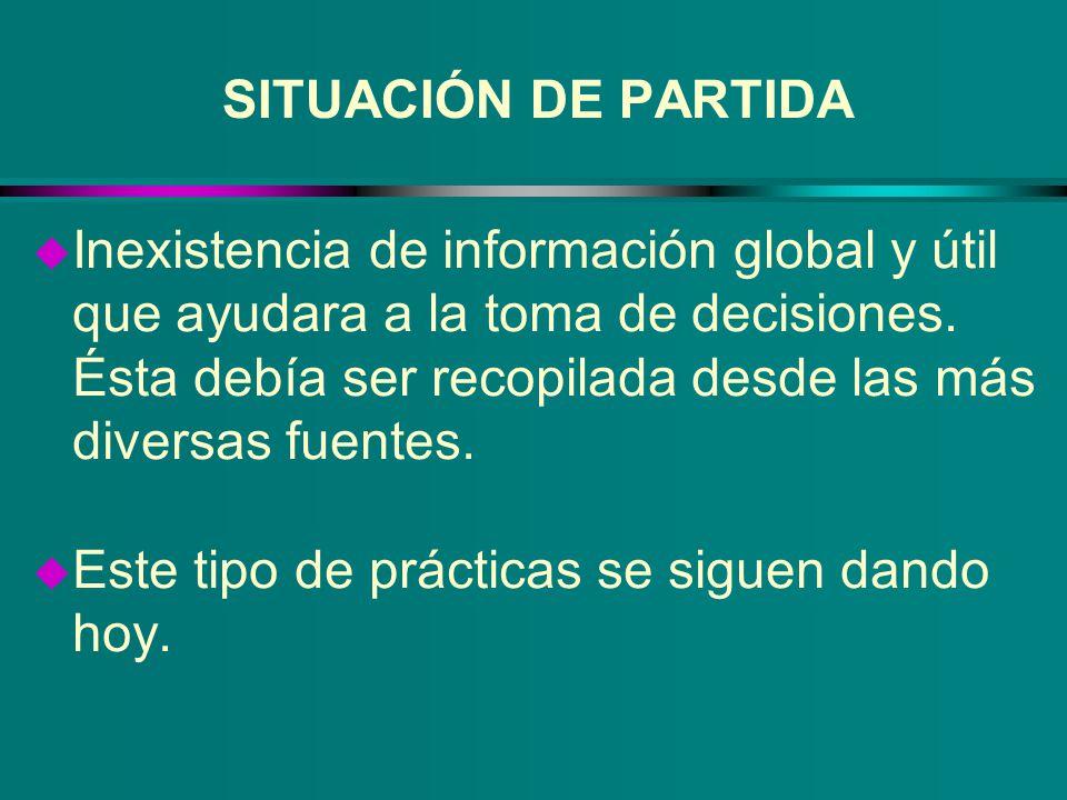 SITUACIÓN DE PARTIDA