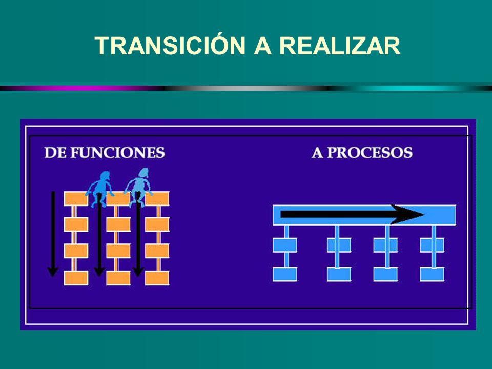 TRANSICIÓN A REALIZAR