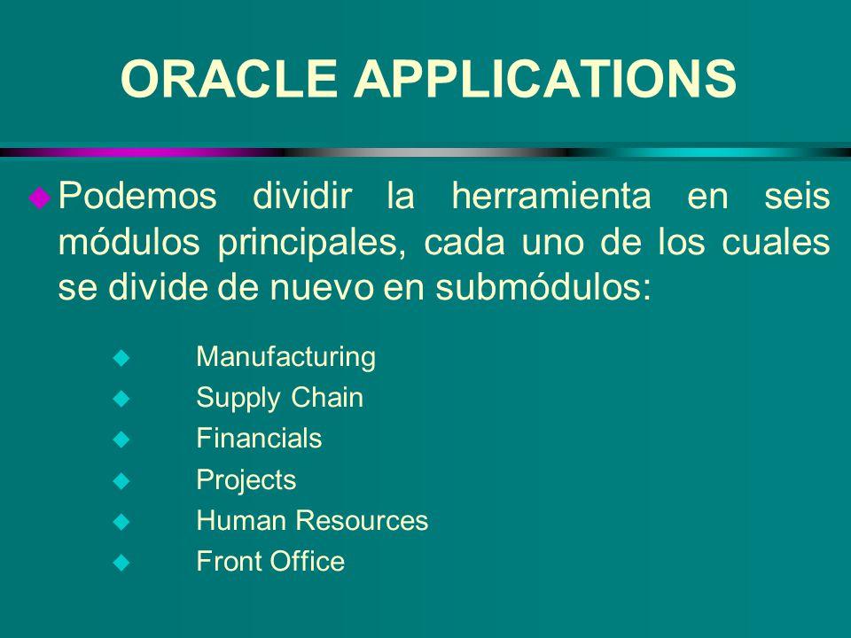 ORACLE APPLICATIONS Podemos dividir la herramienta en seis módulos principales, cada uno de los cuales se divide de nuevo en submódulos: