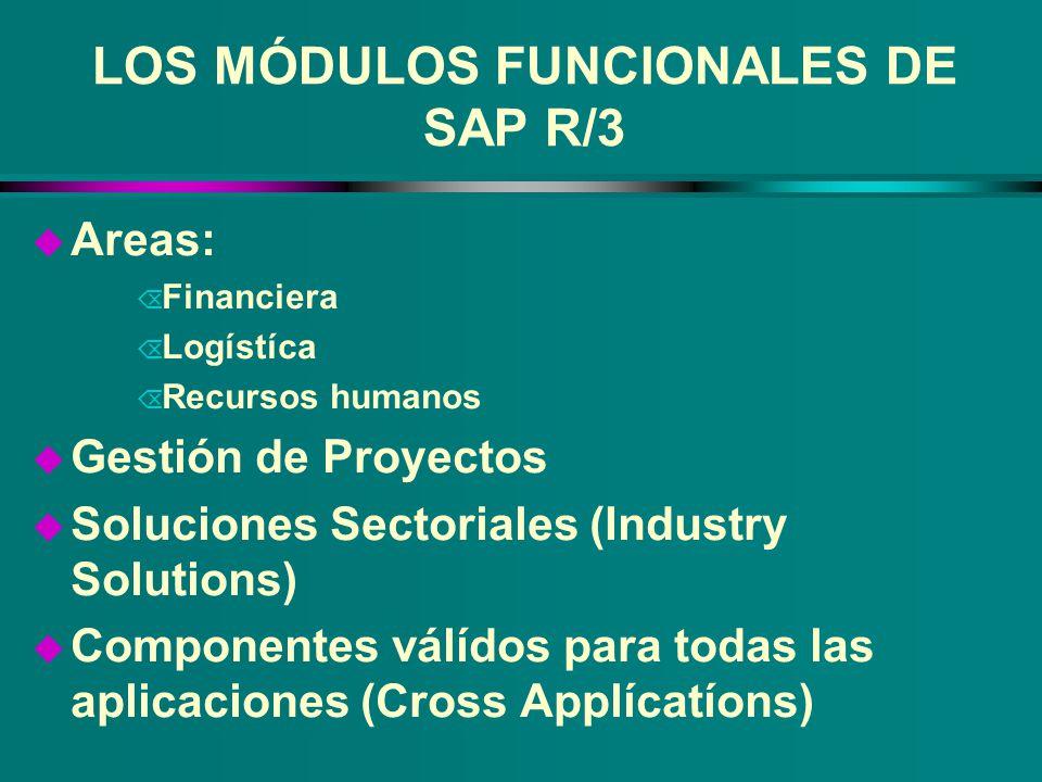 LOS MÓDULOS FUNCIONALES DE SAP R/3