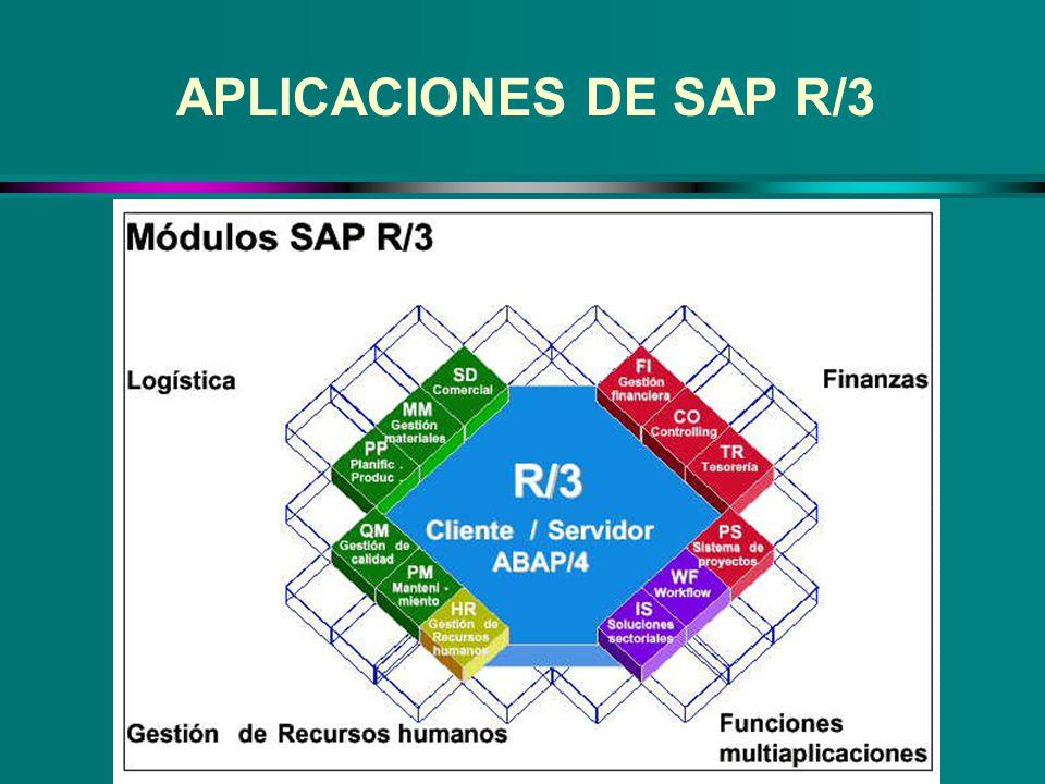 APLICACIONES DE SAP R/3