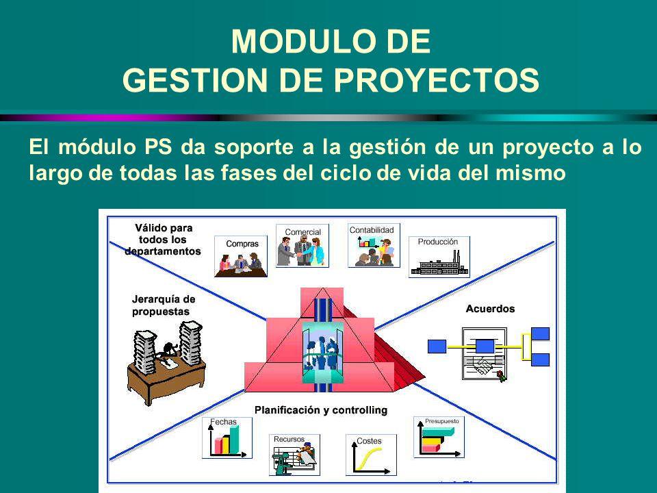 MODULO DE GESTION DE PROYECTOS