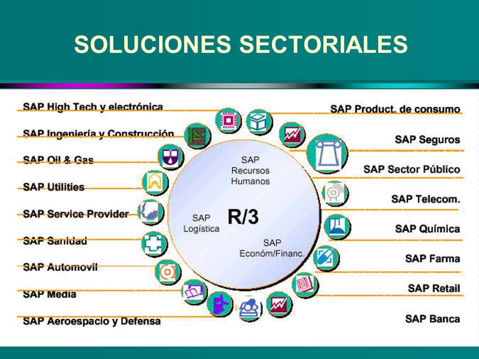 SOLUCIONES SECTORIALES