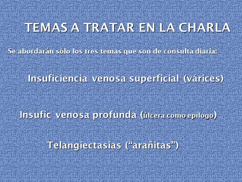 TEMAS A TRATAR EN LA CHARLA