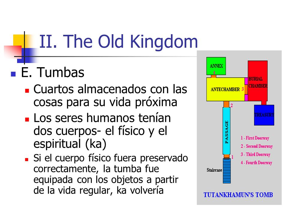 II. The Old Kingdom E. Tumbas