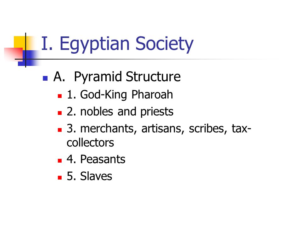 I. Egyptian Society A. Pyramid Structure 1. God-King Pharoah