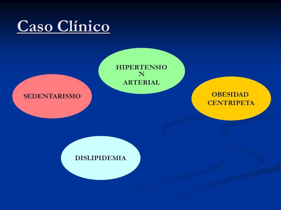 Caso Clínico HIPERTENSION ARTERIAL SEDENTARISMO OBESIDAD CENTRIPETA