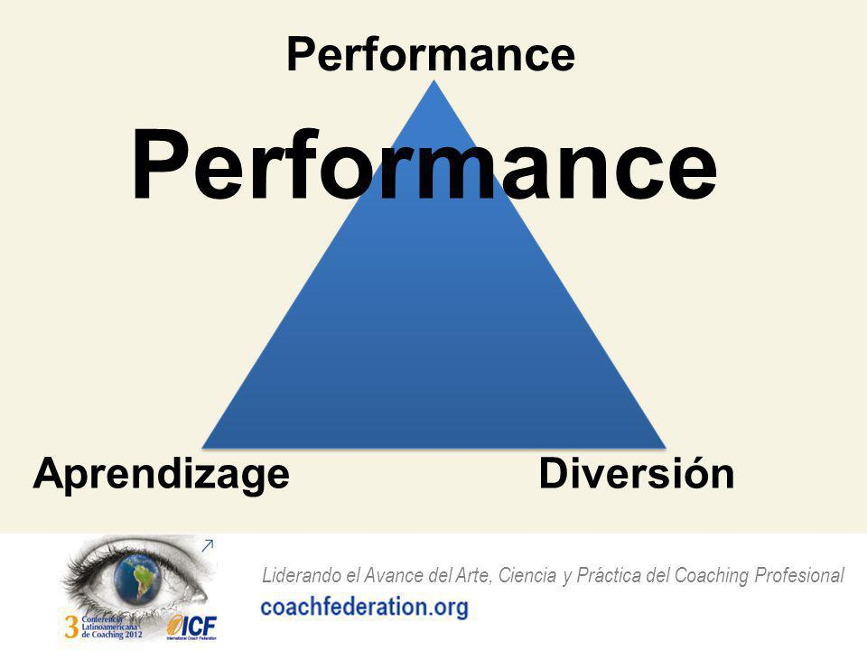 Performance Performance Aprendizage Diversión