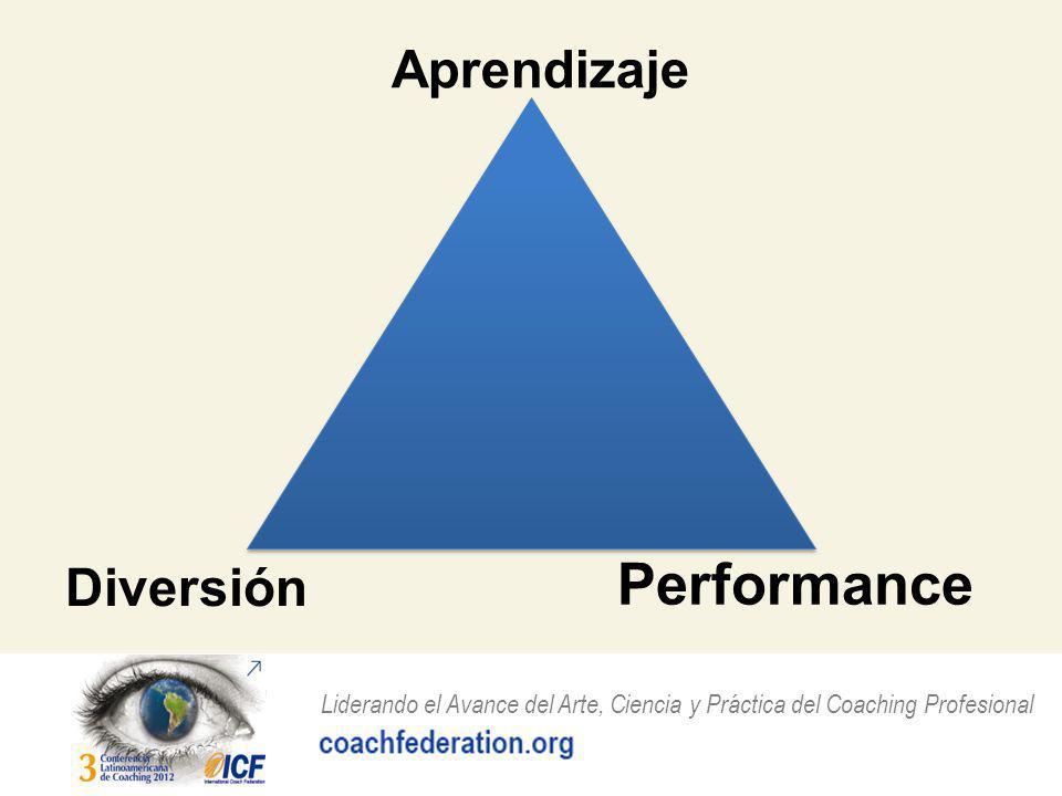 Aprendizaje Performance Diversión
