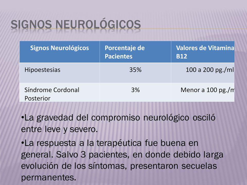 Signos Neurológicos La gravedad del compromiso neurológico osciló entre leve y severo.