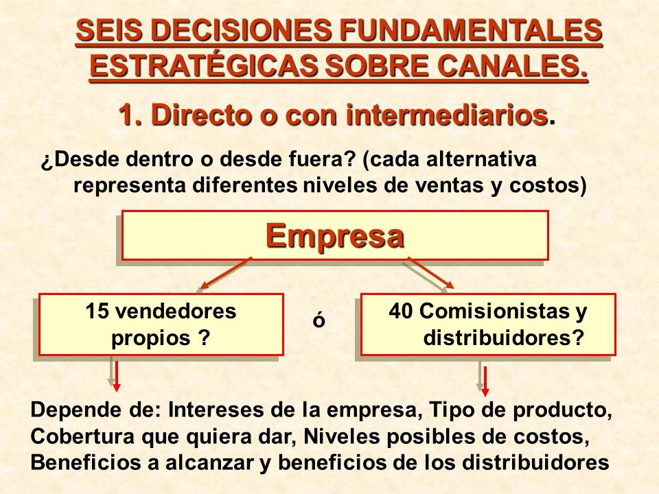 Empresa SEIS DECISIONES FUNDAMENTALES ESTRATÉGICAS SOBRE CANALES.