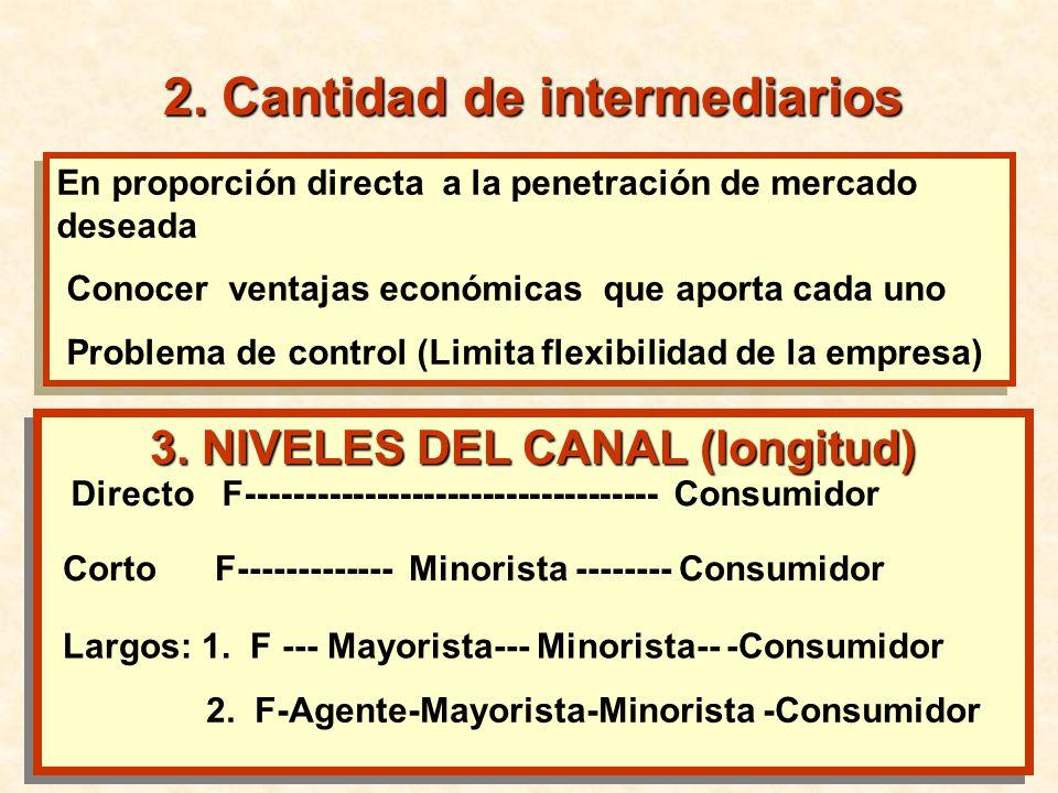 2. Cantidad de intermediarios 3. NIVELES DEL CANAL (longitud)