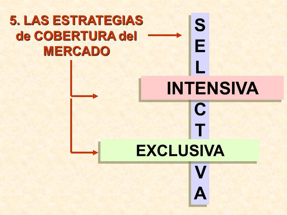 5. LAS ESTRATEGIAS de COBERTURA del MERCADO