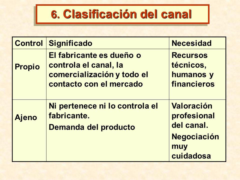 6. Clasificación del canal