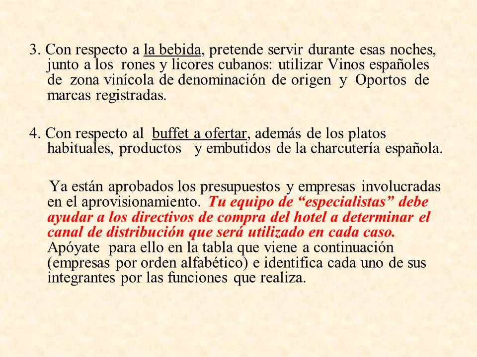 3. Con respecto a la bebida, pretende servir durante esas noches, junto a los rones y licores cubanos: utilizar Vinos españoles de zona vinícola de denominación de origen y Oportos de marcas registradas.