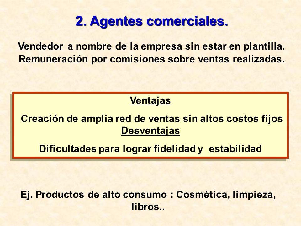 2. Agentes comerciales. Vendedor a nombre de la empresa sin estar en plantilla. Remuneración por comisiones sobre ventas realizadas.