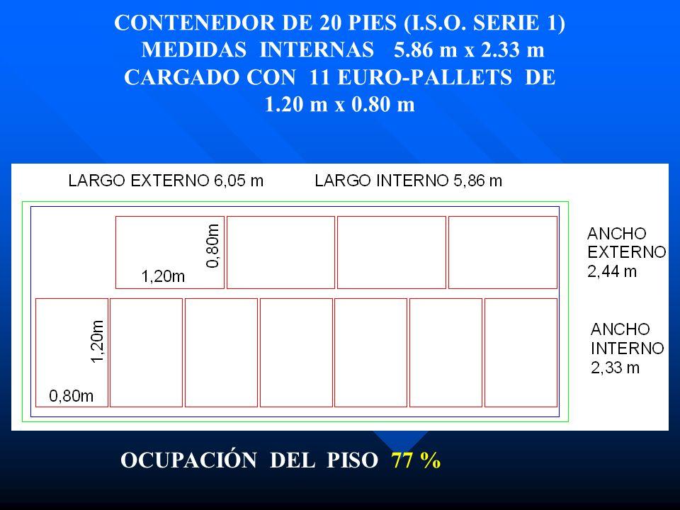 CONTENEDOR DE 20 PIES (I. S. O. SERIE 1) MEDIDAS INTERNAS 5. 86 m x 2