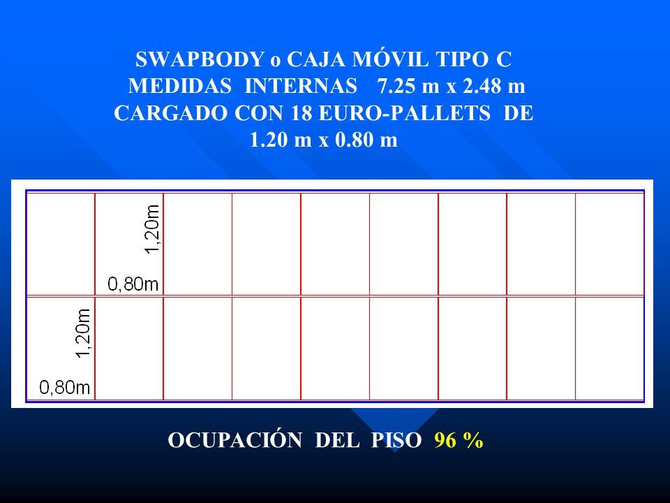 SWAPBODY o CAJA MÓVIL TIPO C MEDIDAS INTERNAS 7. 25 m x 2