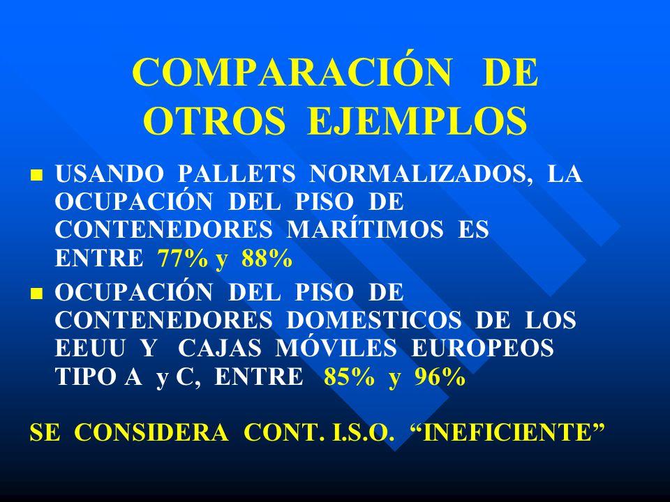 COMPARACIÓN DE OTROS EJEMPLOS