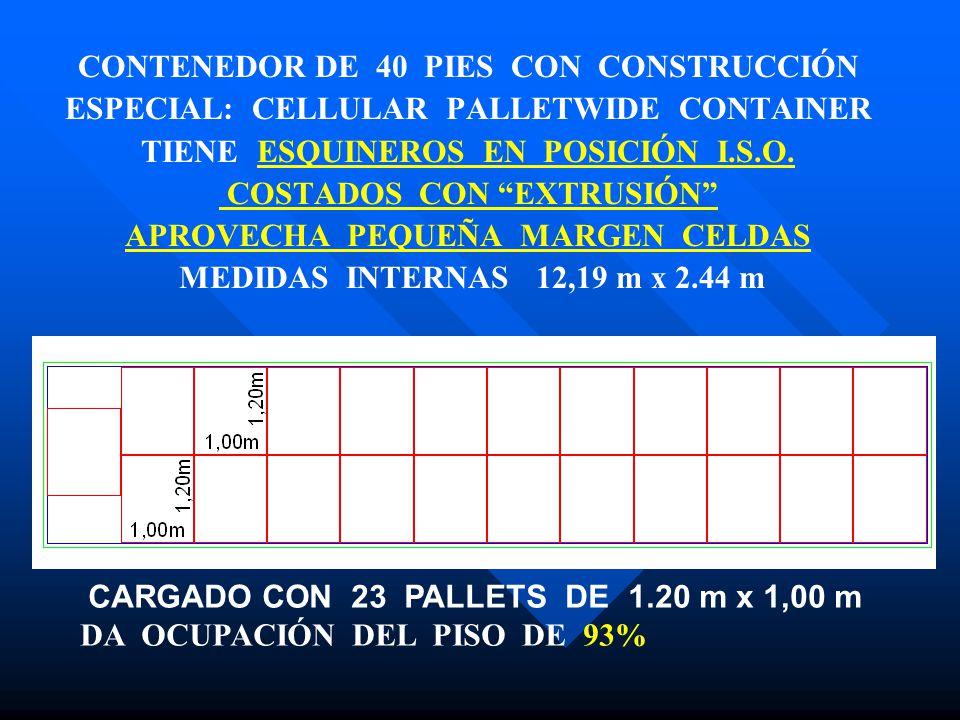 CONTENEDOR DE 40 PIES CON CONSTRUCCIÓN ESPECIAL: CELLULAR PALLETWIDE CONTAINER TIENE ESQUINEROS EN POSICIÓN I.S.O. COSTADOS CON EXTRUSIÓN APROVECHA PEQUEÑA MARGEN CELDAS MEDIDAS INTERNAS 12,19 m x 2.44 m