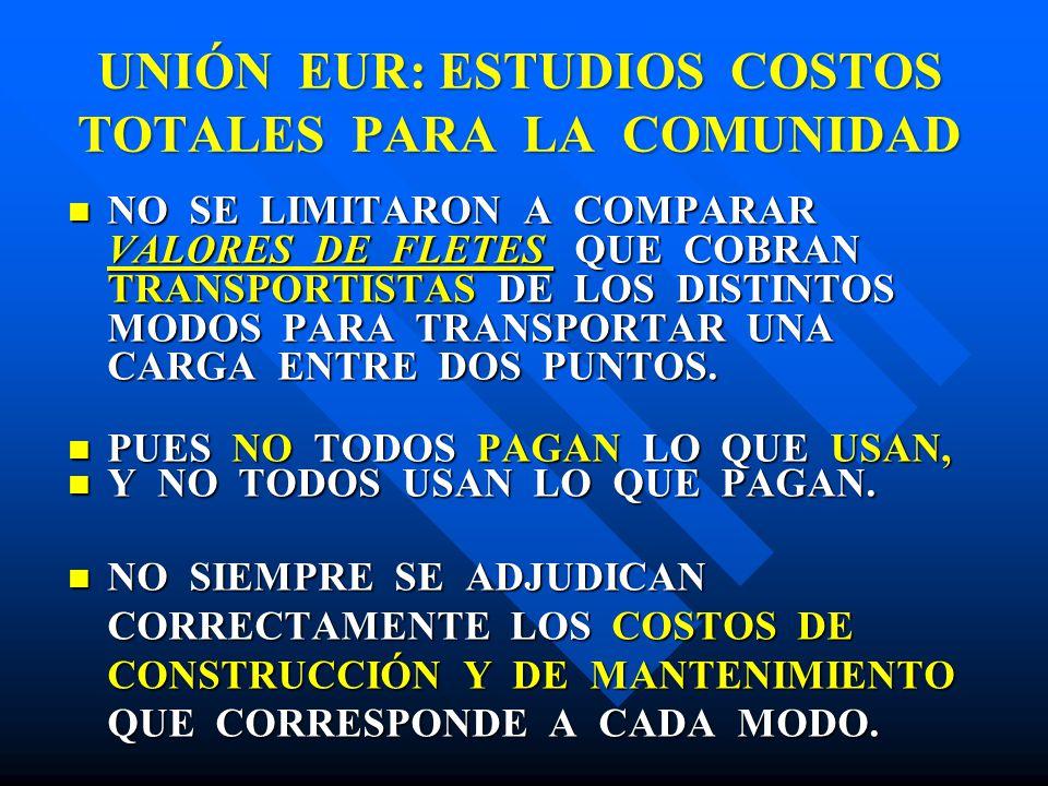 UNIÓN EUR: ESTUDIOS COSTOS TOTALES PARA LA COMUNIDAD